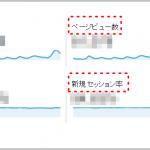 グーグルアナリティクス基礎用語!初心者用にセッションとページビュー数の違いを解説