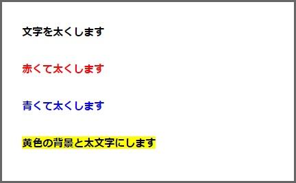 Wordpress記事作成