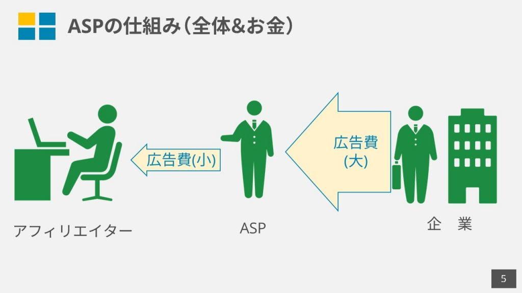 ASPネットビジネス